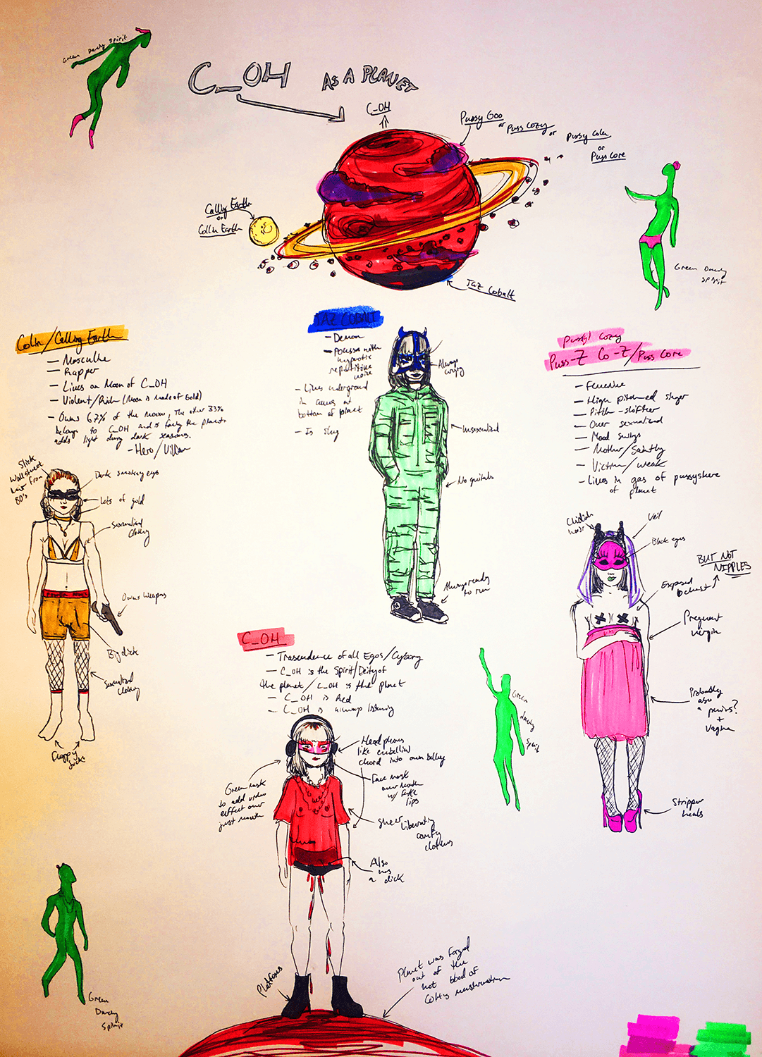 sketches of characters and planet